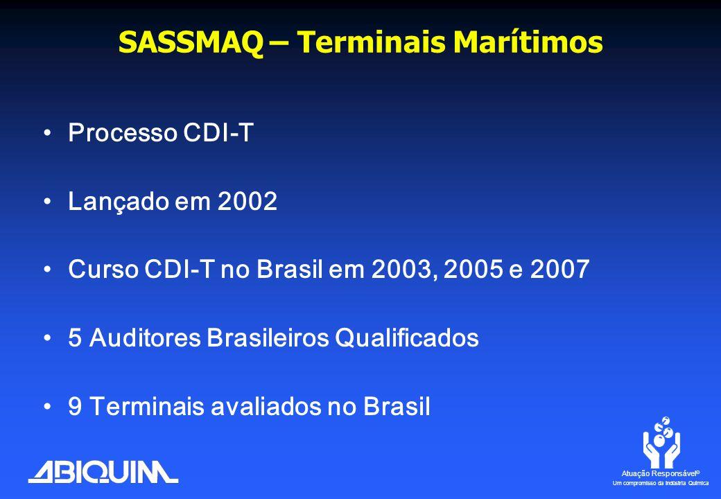 Atuação Responsável ® Um compromisso da Indústria Química Processo CDI-T Lançado em 2002 Curso CDI-T no Brasil em 2003, 2005 e 2007 5 Auditores Brasileiros Qualificados 9 Terminais avaliados no Brasil SASSMAQ – Terminais Marítimos