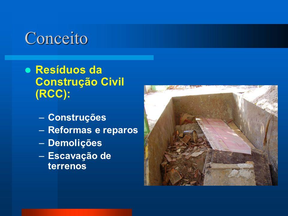 Conceito Resíduos da Construção Civil (RCC): –Construções –Reformas e reparos –Demolições –Escavação de terrenos