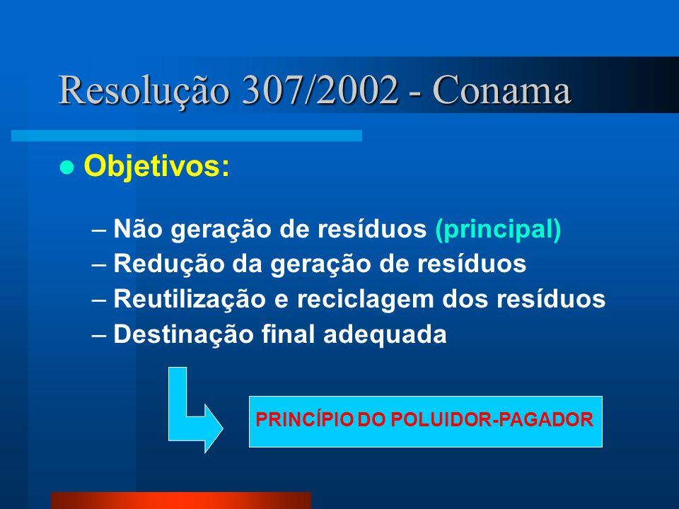 Resolução 307/2002 - Conama Objetivos: –Não geração de resíduos (principal) –Redução da geração de resíduos –Reutilização e reciclagem dos resíduos –D