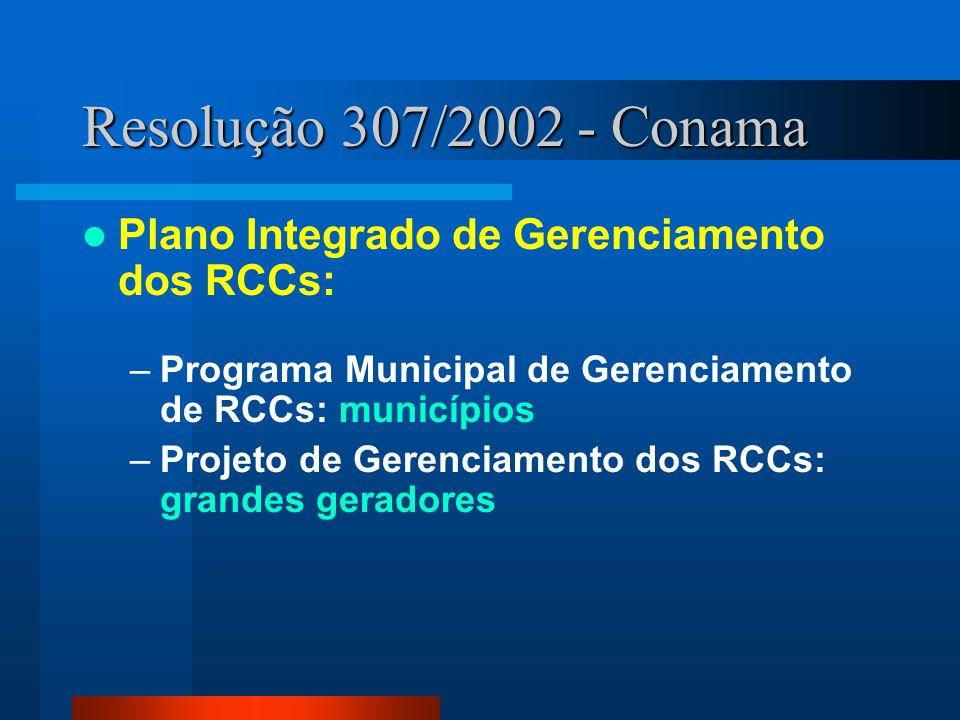 Resolução 307/2002 - Conama Plano Integrado de Gerenciamento dos RCCs: –Programa Municipal de Gerenciamento de RCCs: municípios –Projeto de Gerenciame