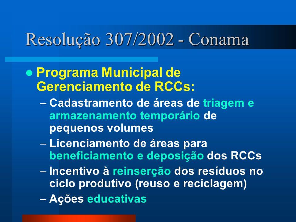Resolução 307/2002 - Conama Programa Municipal de Gerenciamento de RCCs: –Cadastramento de áreas de triagem e armazenamento temporário de pequenos vol
