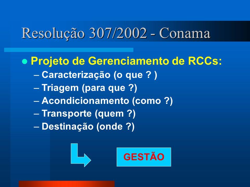 Resolução 307/2002 - Conama Projeto de Gerenciamento de RCCs: –Caracterização (o que ? ) –Triagem (para que ?) –Acondicionamento (como ?) –Transporte