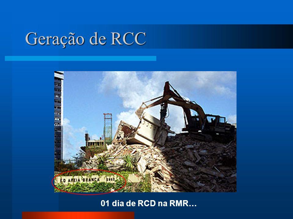Geração de RCC 01 dia de RCD na RMR…