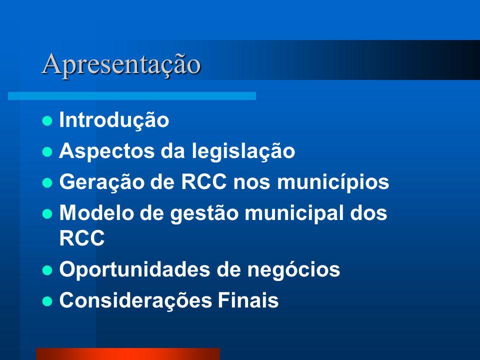 Apresentação Introdução Aspectos da legislação Geração de RCC nos municípios Modelo de gestão municipal dos RCC Oportunidades de negócios Consideraçõe