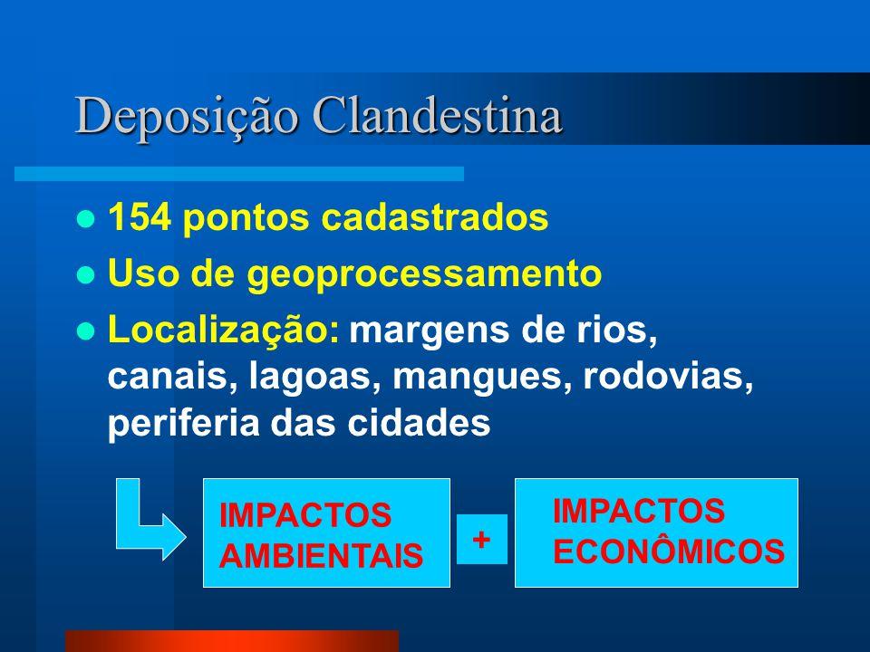 Deposição Clandestina 154 pontos cadastrados Uso de geoprocessamento Localização: margens de rios, canais, lagoas, mangues, rodovias, periferia das ci