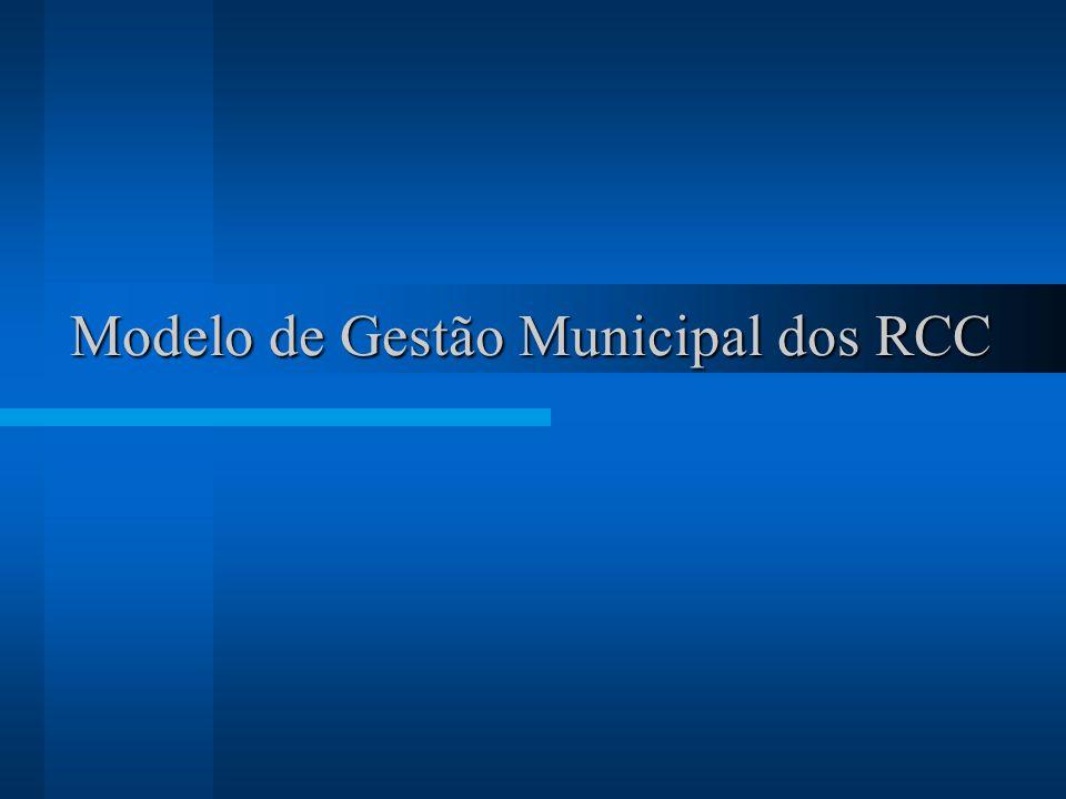 Modelo de Gestão Municipal dos RCC