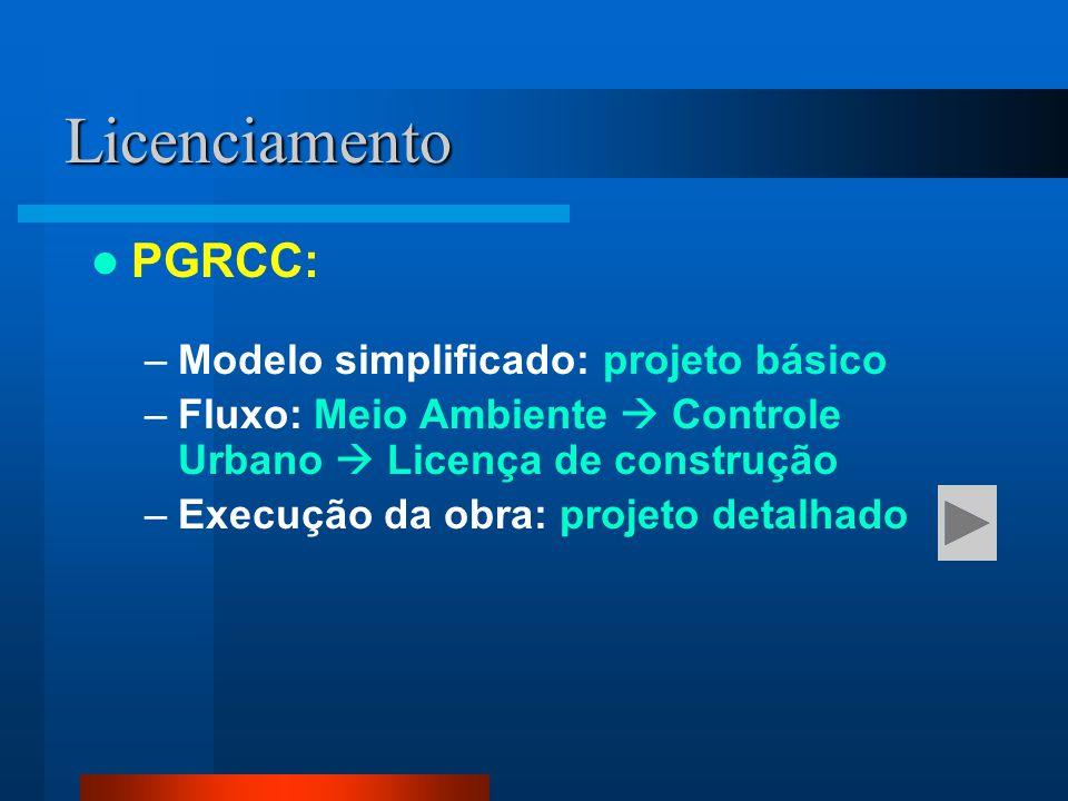PGRCC: –Modelo simplificado: projeto básico –Fluxo: Meio Ambiente  Controle Urbano  Licença de construção –Execução da obra: projeto detalhado Licen