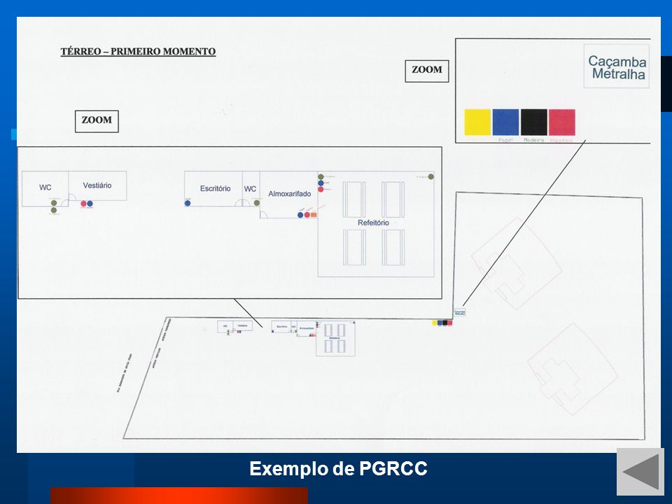 Exemplo de PGRCC