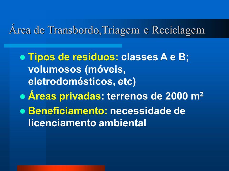 Tipos de resíduos: classes A e B; volumosos (móveis, eletrodomésticos, etc) Áreas privadas: terrenos de 2000 m 2 Beneficiamento: necessidade de licenc