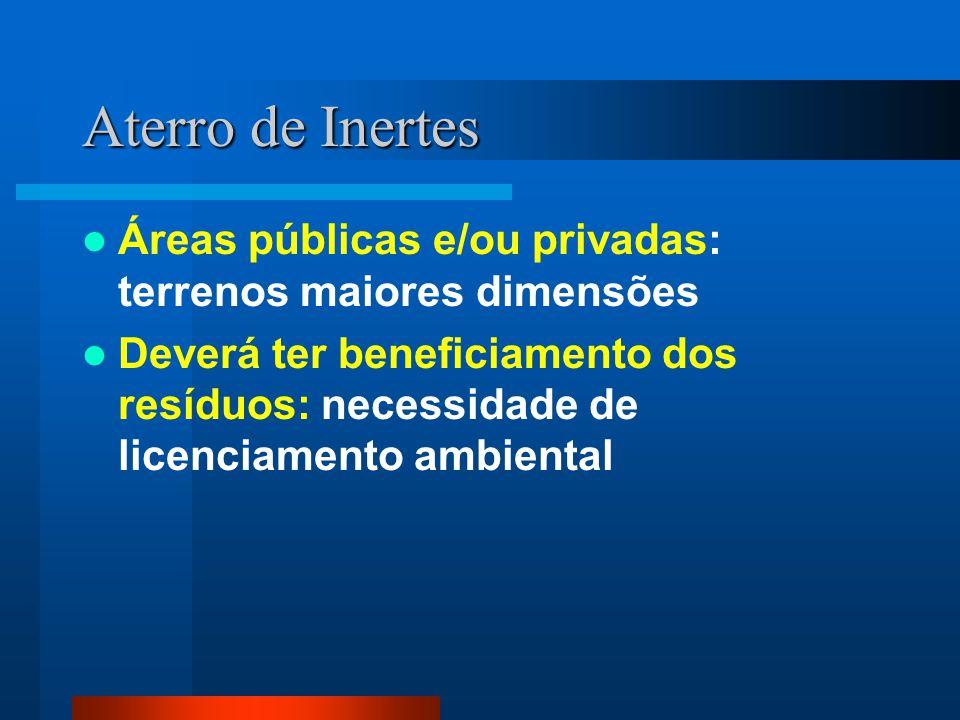 Aterro de Inertes Áreas públicas e/ou privadas: terrenos maiores dimensões Deverá ter beneficiamento dos resíduos: necessidade de licenciamento ambien