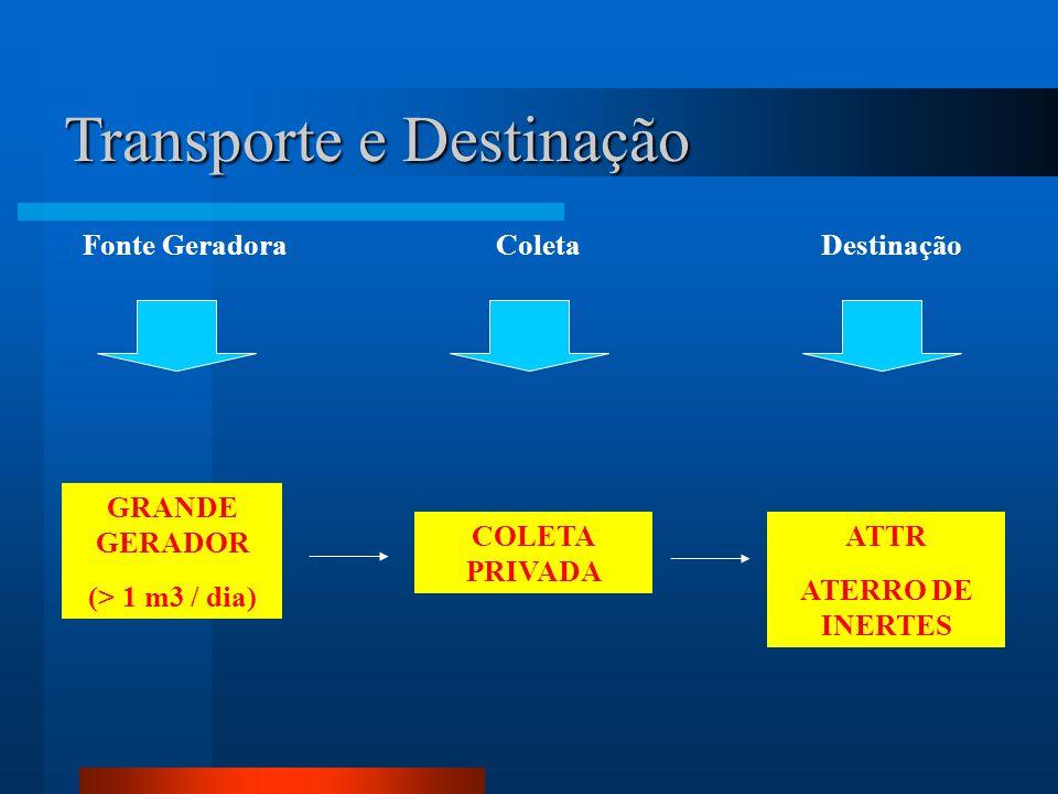 Transporte e Destinação Fonte Geradora GRANDE GERADOR (> 1 m3 / dia) Coleta COLETA PRIVADA Destinação ATTR ATERRO DE INERTES