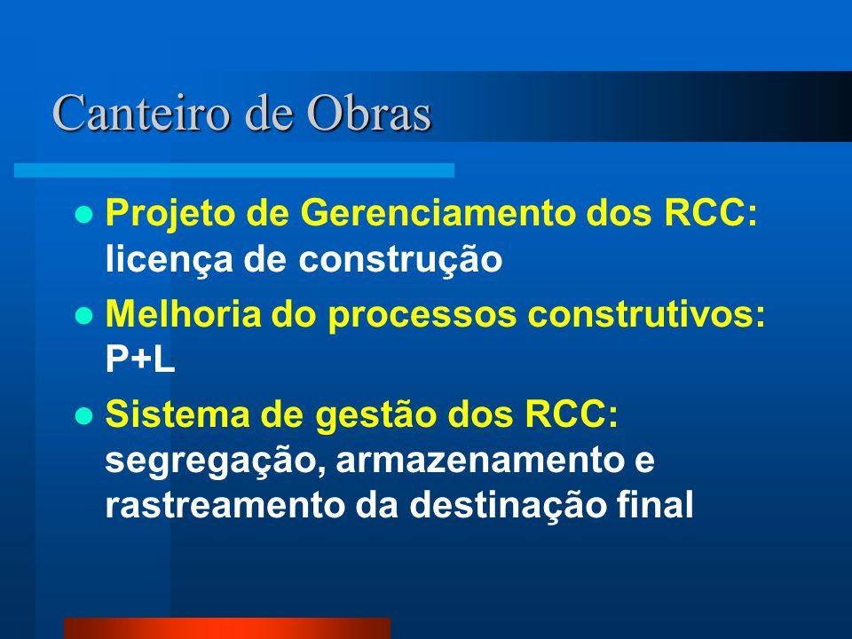 Projeto de Gerenciamento dos RCC: licença de construção Melhoria do processos construtivos: P+L Sistema de gestão dos RCC: segregação, armazenamento e