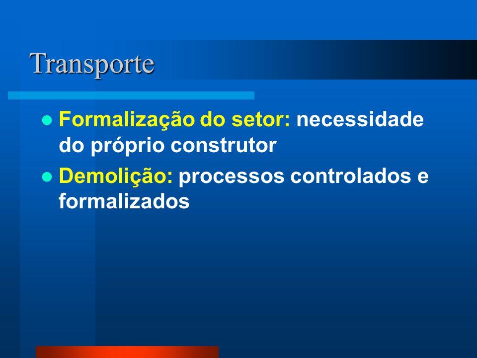 Formalização do setor: necessidade do próprio construtor Demolição: processos controlados e formalizados Transporte