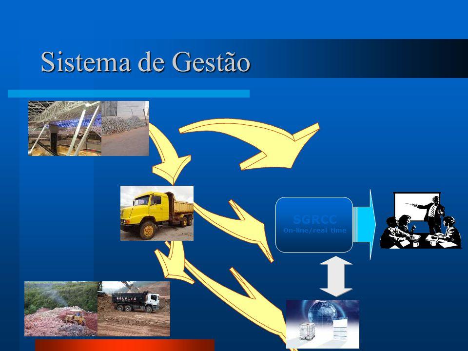 SGRCC On-line/real time Sistema de Gestão