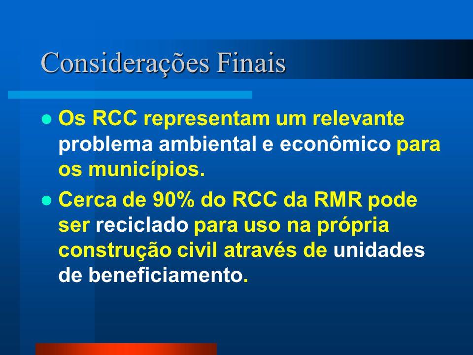 Os RCC representam um relevante problema ambiental e econômico para os municípios. Cerca de 90% do RCC da RMR pode ser reciclado para uso na própria c
