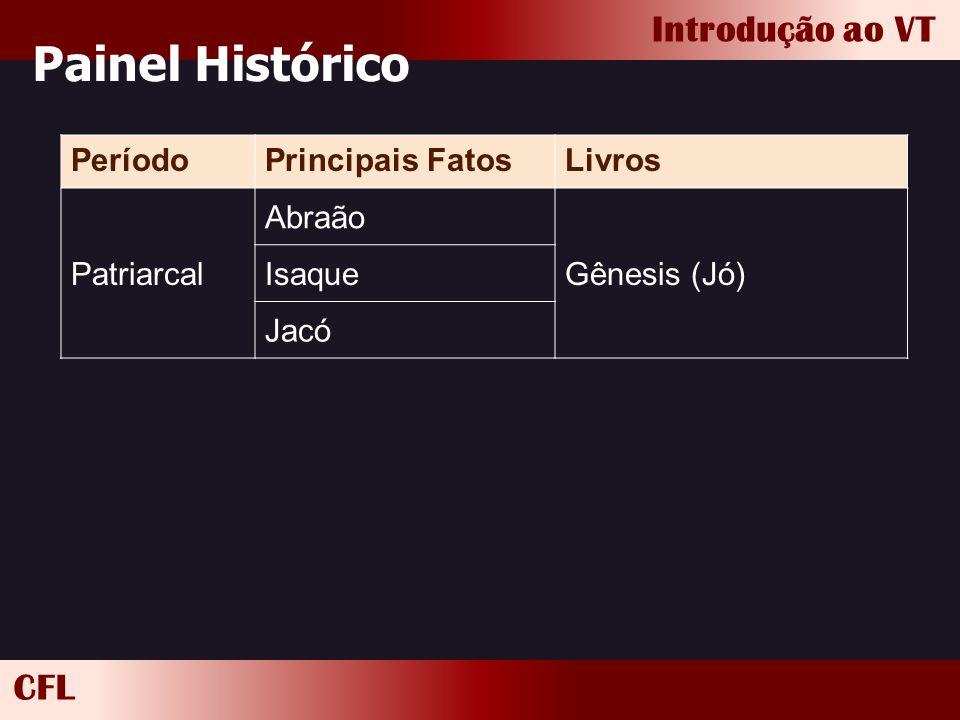 CFL Introdução ao VT PeríodoPrincipais FatosLivros Patriarcal Abraão Gênesis (Jó) Isaque Jacó Painel Histórico