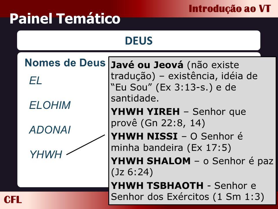 """CFL Introdução ao VT Painel Temático DEUS EL ELOHIM ADONAI YHWH Javé ou Jeová (não existe tradução) – existência, idéia de """"Eu Sou"""" (Ex 3:13-s.) e de"""