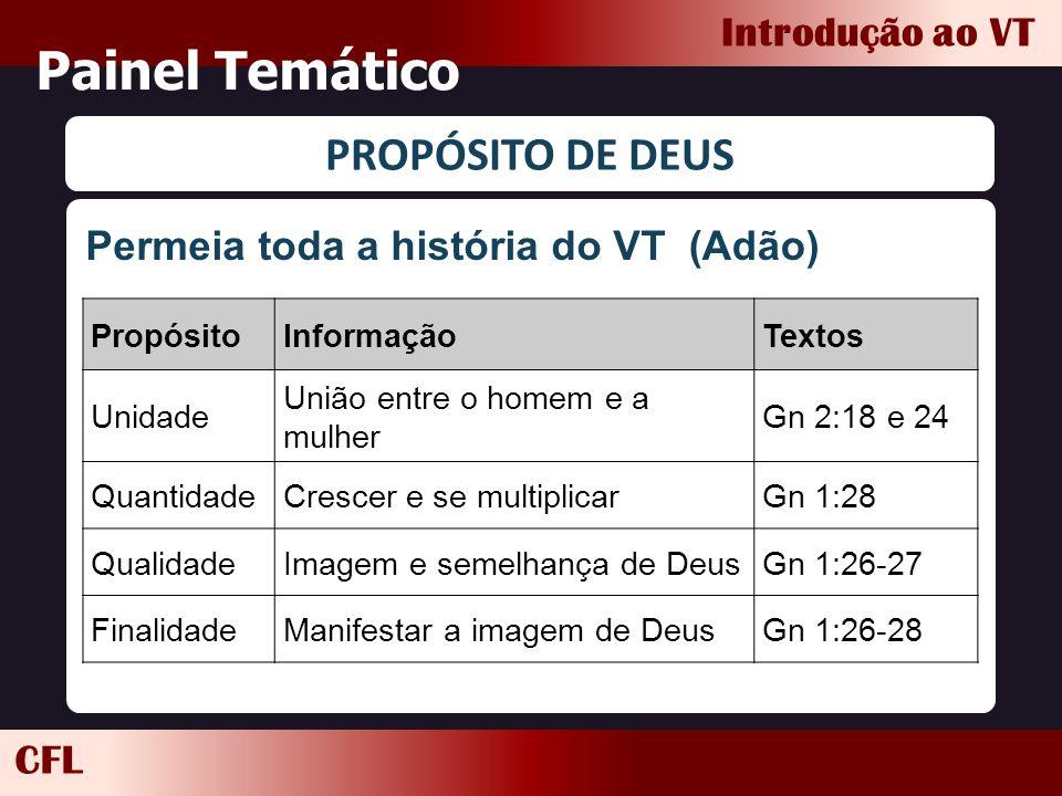 CFL Introdução ao VT Painel Temático PROPÓSITO DE DEUS Permeia toda a história do VT PropósitoInformaçãoTextos Unidade União entre o homem e a mulher