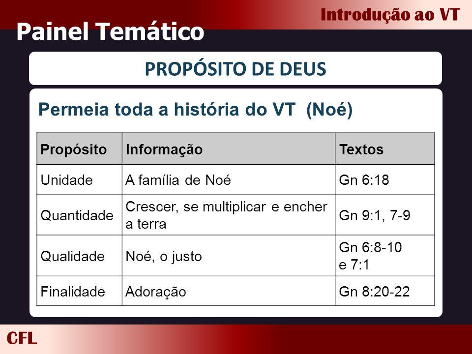 CFL Introdução ao VT Painel Temático PROPÓSITO DE DEUS Permeia toda a história do VT PropósitoInformaçãoTextos UnidadeA família de NoéGn 6:18 Quantida