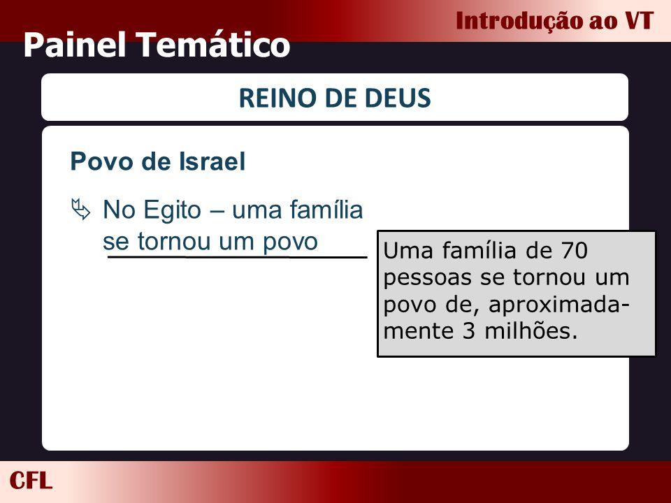 CFL Introdução ao VT Painel Temático REINO DE DEUS Povo de Israel  No Egito – uma família se tornou um povo Uma família de 70 pessoas se tornou um po
