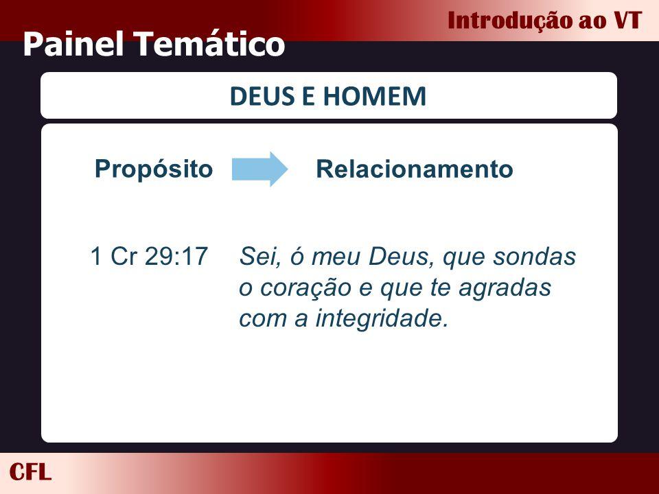 CFL Introdução ao VT Painel Temático DEUS E HOMEM Propósito 1 Cr 29:17Sei, ó meu Deus, que sondas o coração e que te agradas com a integridade. Relaci