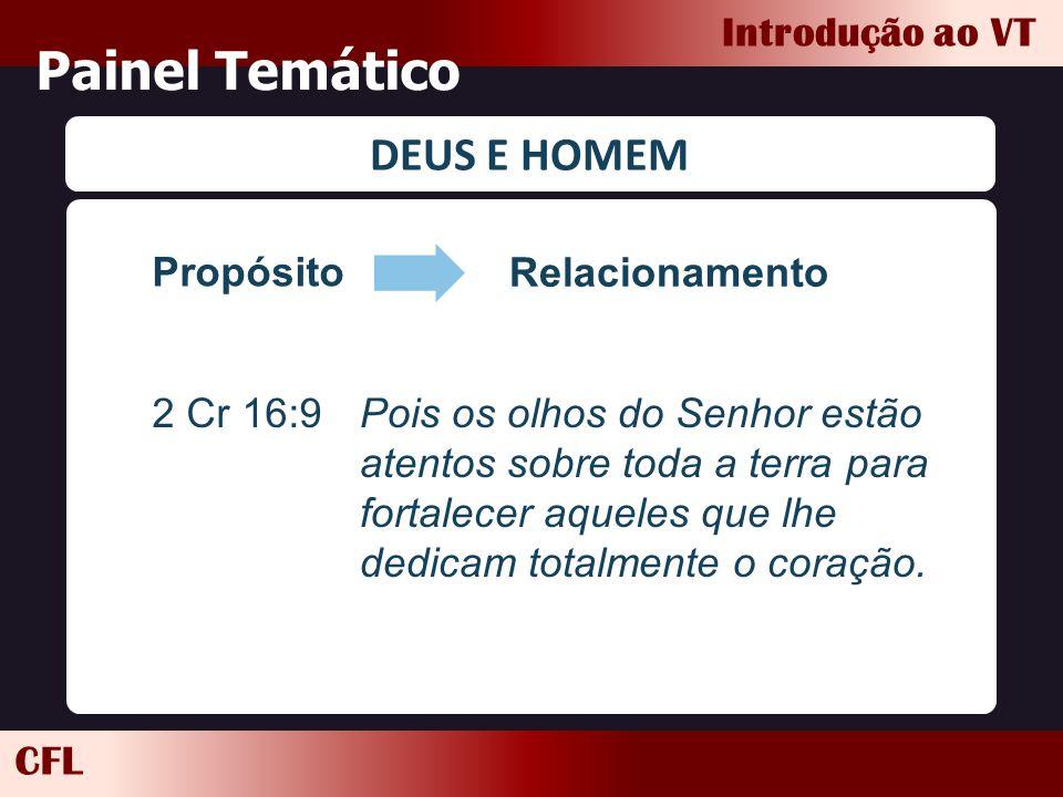 CFL Introdução ao VT Painel Temático DEUS E HOMEM 2 Cr 16:9Pois os olhos do Senhor estão atentos sobre toda a terra para fortalecer aqueles que lhe de
