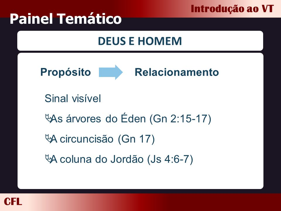 CFL Introdução ao VT Painel Temático DEUS E HOMEM Propósito Relacionamento Sinal visível  As árvores do Éden (Gn 2:15-17)  A circuncisão (Gn 17)  A