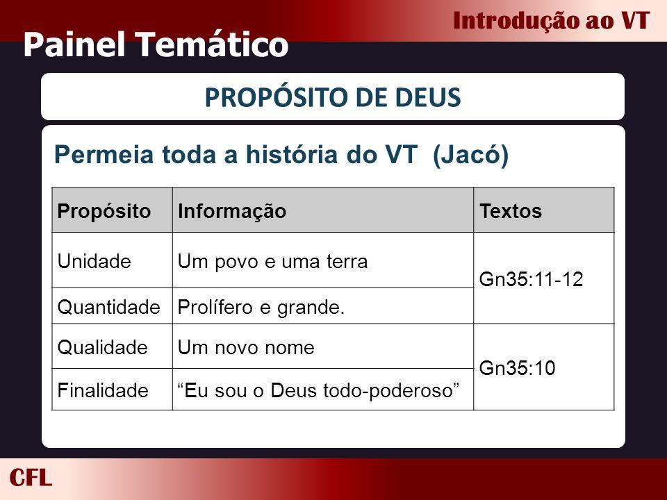 CFL Introdução ao VT Painel Temático PROPÓSITO DE DEUS Permeia toda a história do VT PropósitoInformaçãoTextos UnidadeUm povo e uma terra Gn35:11-12 Q