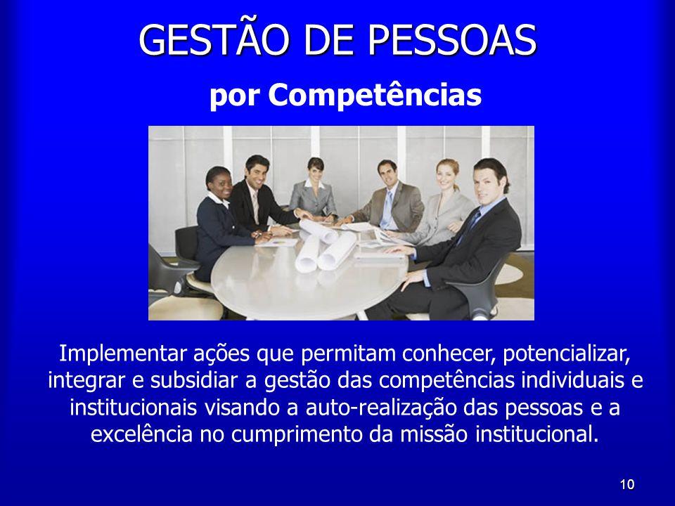 10 GESTÃO DE PESSOAS por Competências Implementar ações que permitam conhecer, potencializar, integrar e subsidiar a gestão das competências individua