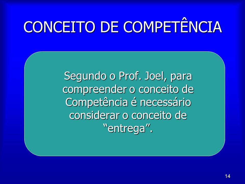 """14 CONCEITO DE COMPETÊNCIA Segundo o Prof. Joel, para compreender o conceito de Competência é necessário considerar o conceito de """"entrega""""."""