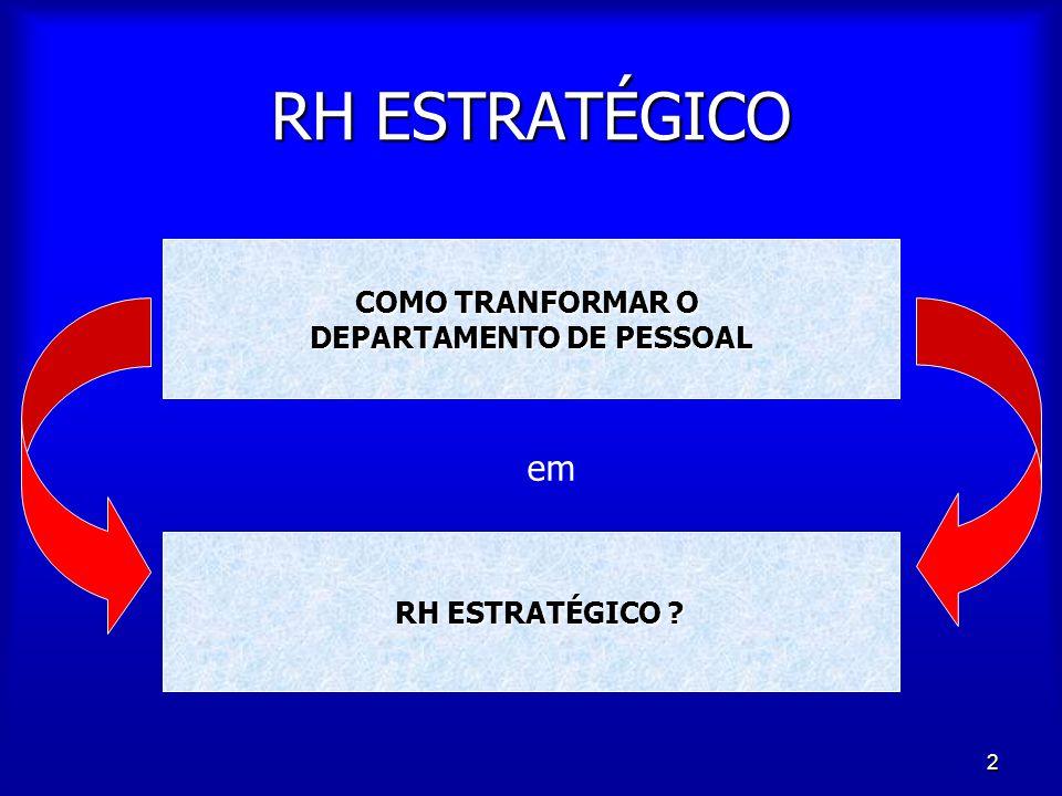 2 RH ESTRATÉGICO COMO TRANFORMAR O DEPARTAMENTO DE PESSOAL RH ESTRATÉGICO ? RH ESTRATÉGICO ? em