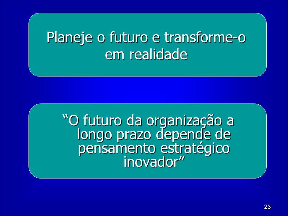 """23 Planeje o futuro e transforme-o em realidade """"O futuro da organização a longo prazo depende de pensamento estratégico inovador"""""""