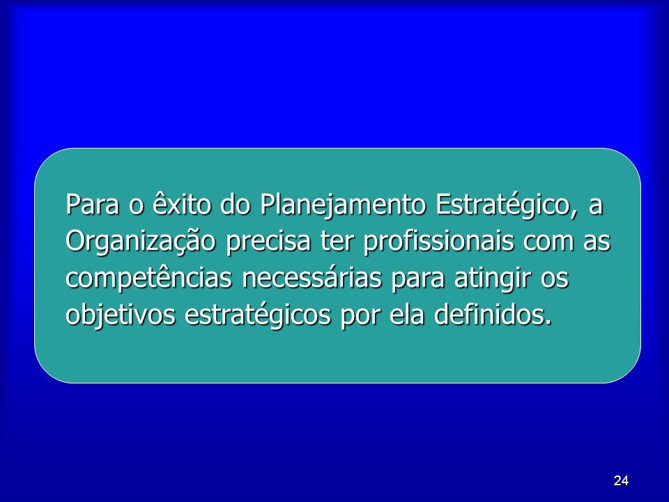 24 Para o êxito do Planejamento Estratégico, a Organização precisa ter profissionais com as competências necessárias para atingir os objetivos estraté