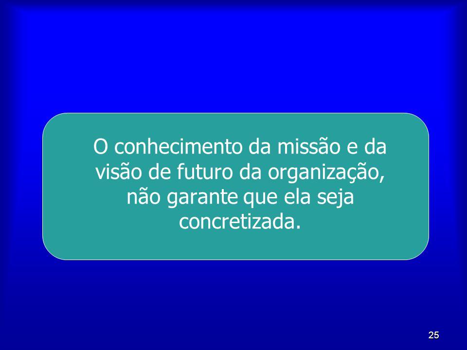 25 O conhecimento da missão e da visão de futuro da organização, não garante que ela seja concretizada.