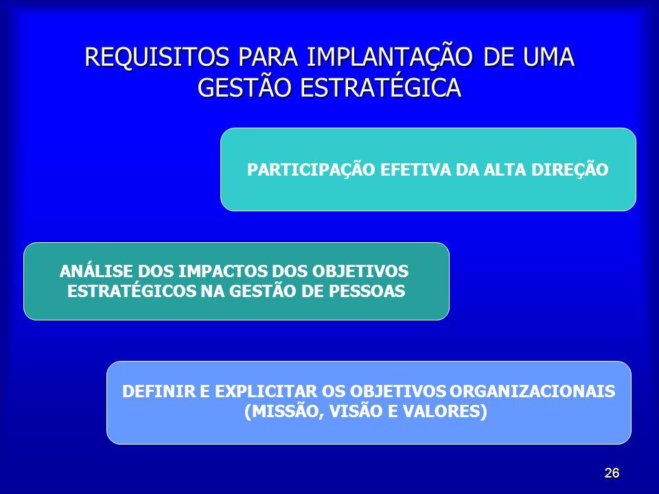 26 REQUISITOS PARA IMPLANTAÇÃO DE UMA GESTÃO ESTRATÉGICA PARTICIPAÇÃO EFETIVA DA ALTA DIREÇÃO DEFINIR E EXPLICITAR OS OBJETIVOS ORGANIZACIONAIS (MISSÃ