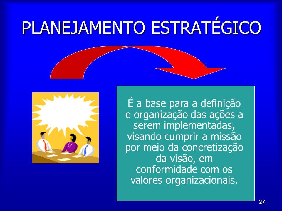 27 PLANEJAMENTO ESTRATÉGICO É a base para a definição e organização das ações a serem implementadas, visando cumprir a missão por meio da concretizaçã
