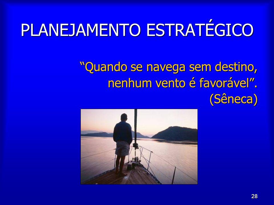 """28 PLANEJAMENTO ESTRATÉGICO """"Quando se navega sem destino, nenhum vento é favorável"""". (Sêneca)"""