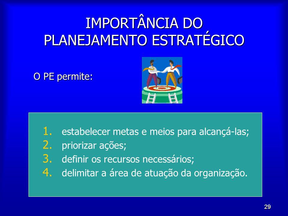 29 IMPORTÂNCIA DO PLANEJAMENTO ESTRATÉGICO O PE permite: 1. 1. estabelecer metas e meios para alcançá-las; 2. 2. priorizar ações; 3. 3. definir os rec