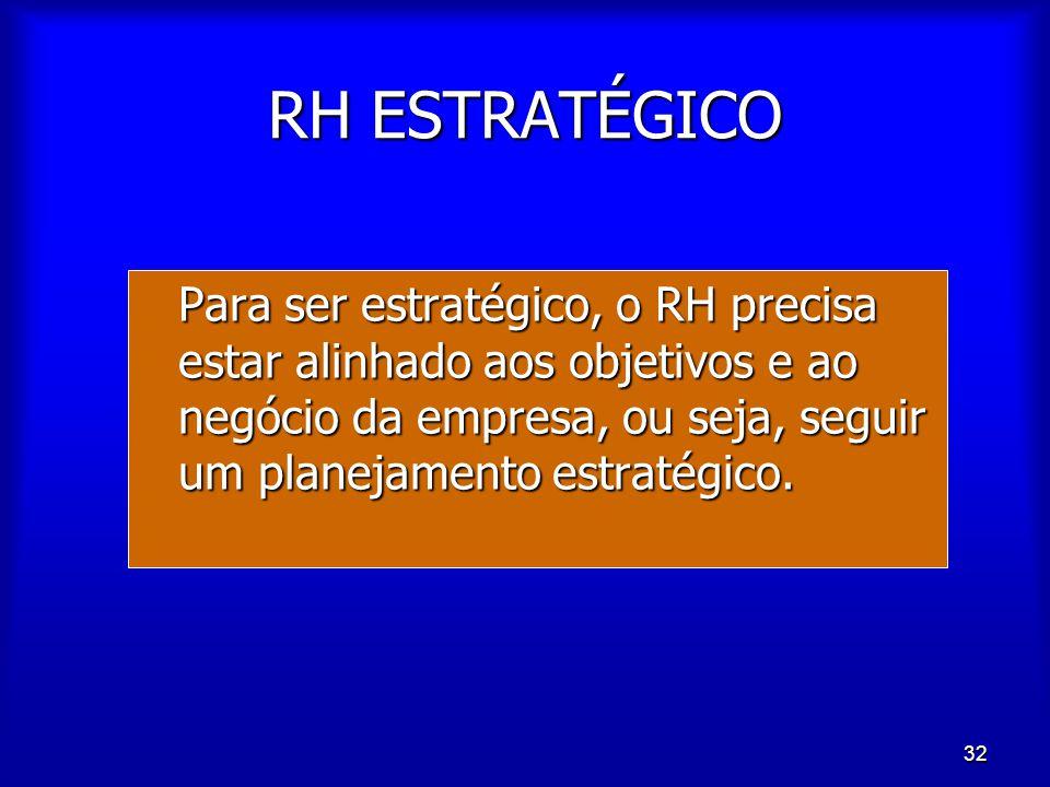 32 RH ESTRATÉGICO Para ser estratégico, o RH precisa estar alinhado aos objetivos e ao negócio da empresa, ou seja, seguir um planejamento estratégico