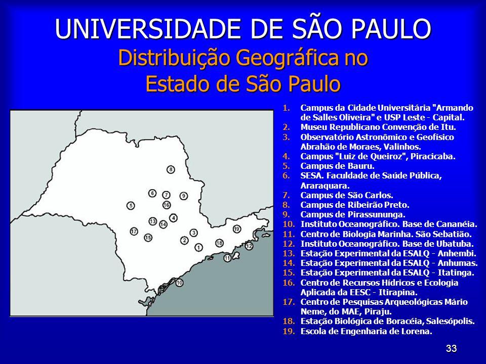 33 UNIVERSIDADE DE SÃO PAULO Distribuição Geográfica no Estado de São Paulo 1.Campus da Cidade Universitária