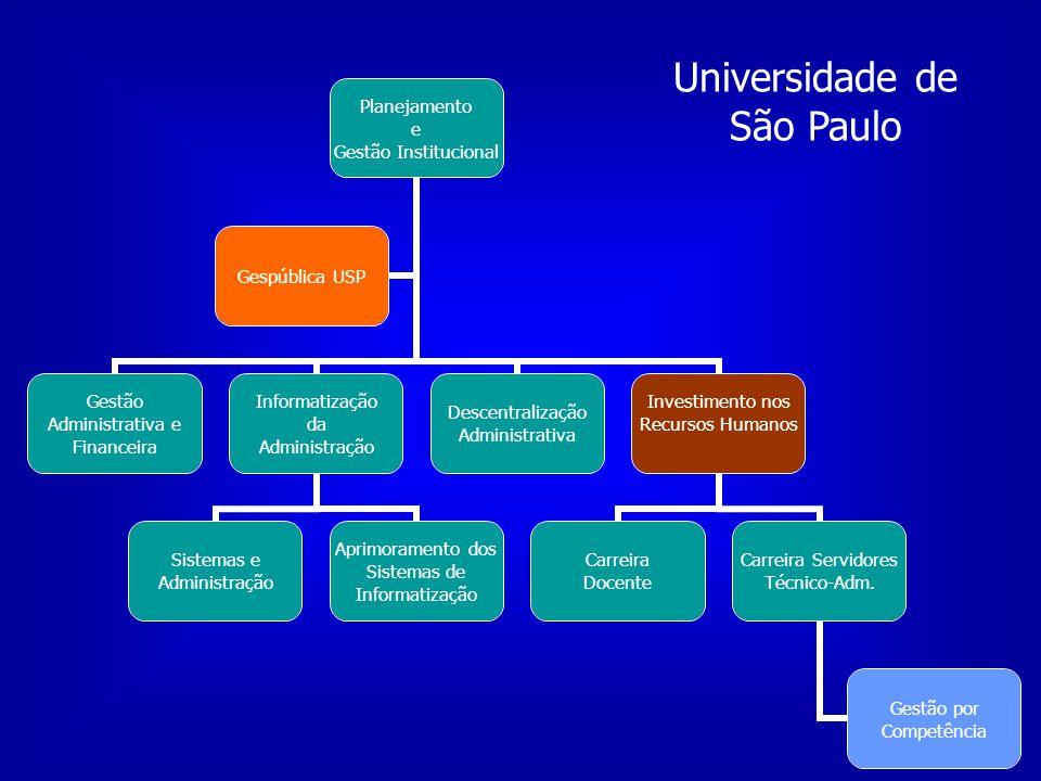 34 Planejamento e Gestão Institucional Gestão Administrativa e Financeira Informatização da Administração Sistemas e Administração Aprimoramento dos S