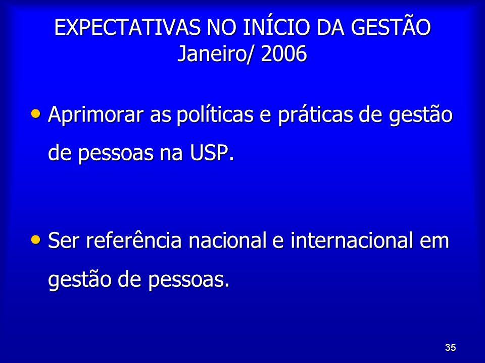 35 EXPECTATIVAS NO INÍCIO DA GESTÃO Janeiro/ 2006 Aprimorar as políticas e práticas de gestão de pessoas na USP. Aprimorar as políticas e práticas de