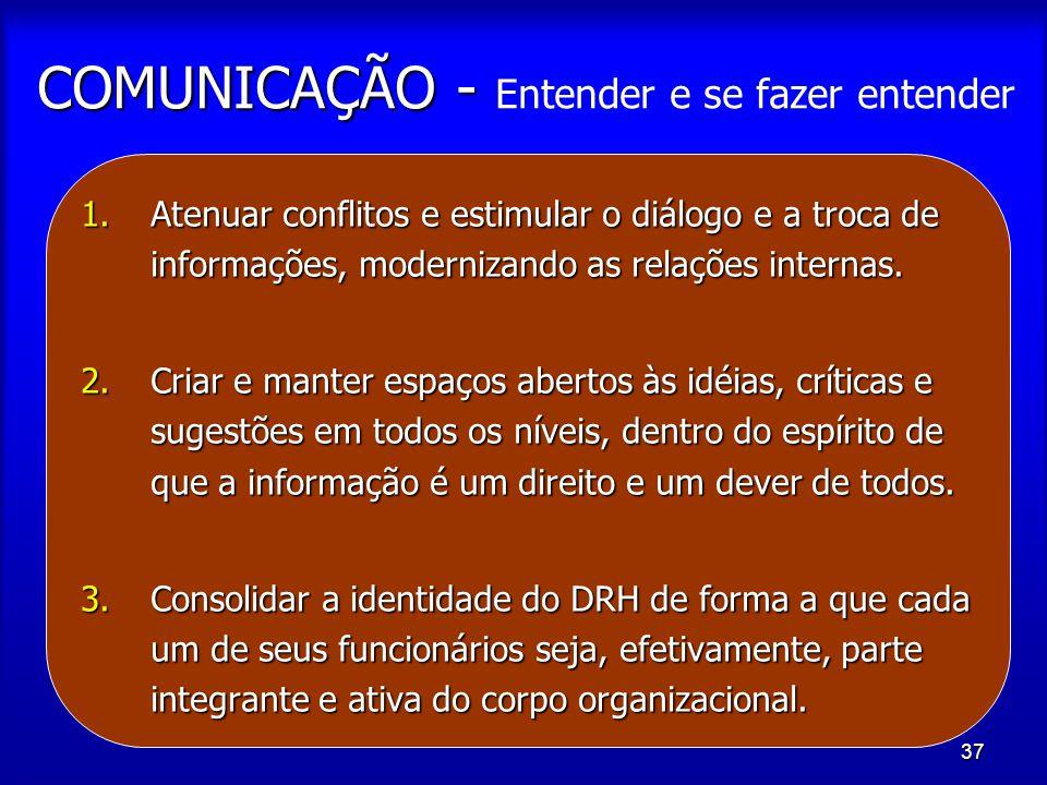 37 COMUNICAÇÃO - COMUNICAÇÃO - Entender e se fazer entender 1.Atenuar conflitos e estimular o diálogo e a troca de informações, modernizando as relaçõ