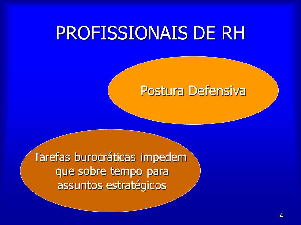 4 PROFISSIONAIS DE RH Postura Defensiva Tarefas burocráticas impedem que sobre tempo para que sobre tempo para assuntos estratégicos assuntos estratég