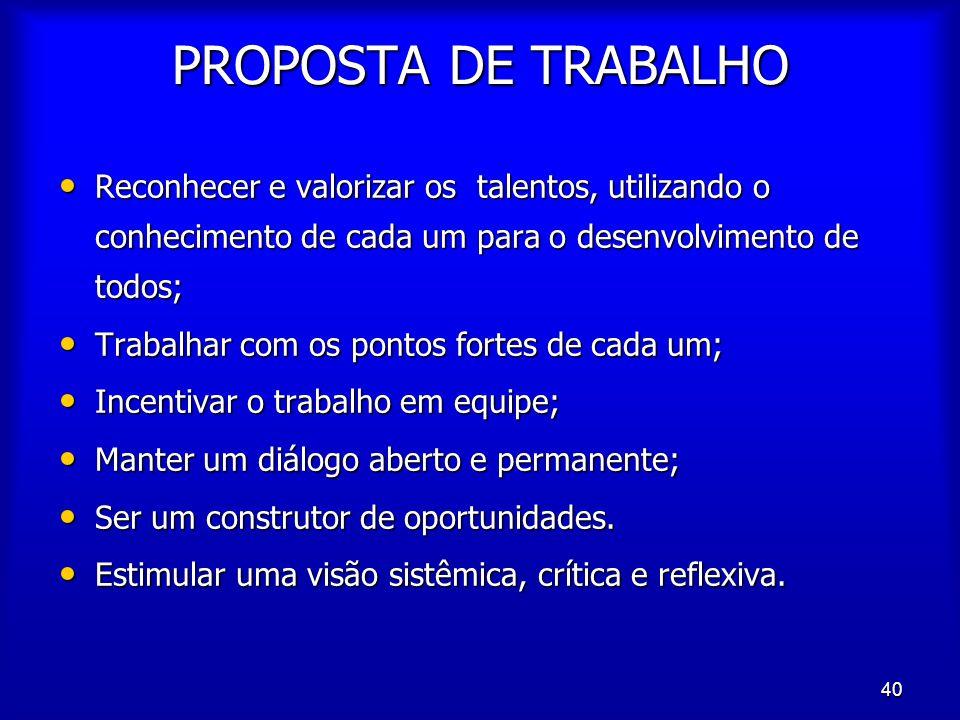 40 PROPOSTA DE TRABALHO Reconhecer e valorizar os talentos, utilizando o conhecimento de cada um para o desenvolvimento de todos; Reconhecer e valoriz