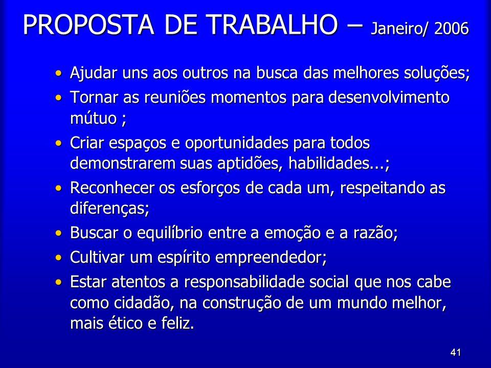 41 PROPOSTA DE TRABALHO – Janeiro/ 2006 Ajudar uns aos outros na busca das melhores soluções;Ajudar uns aos outros na busca das melhores soluções; Tor