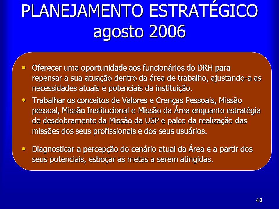 48 PLANEJAMENTO ESTRATÉGICO agosto 2006 Oferecer uma oportunidade aos funcionários do DRH para repensar a sua atuação dentro da área de trabalho, ajus