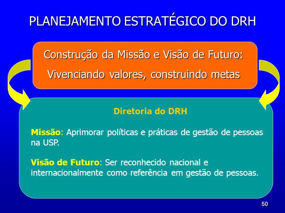 50 Construção da Missão e Visão de Futuro: Vivenciando valores, construindo metas Diretoria do DRH Missão: Aprimorar políticas e práticas de gestão de