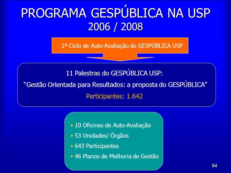 """54 PROGRAMA GESPÚBLICA NA USP 2006 / 2008 11 Palestras do GESPÚBLICA USP: """"Gestão Orientada para Resultados: a proposta do GESPÚBLICA"""" Participantes:"""