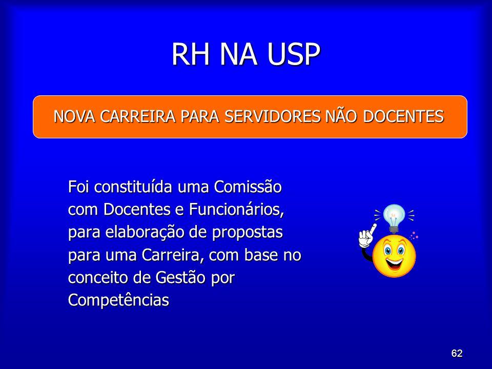62 RH NA USP Foi constituída uma Comissão com Docentes e Funcionários, para elaboração de propostas para uma Carreira, com base no conceito de Gestão